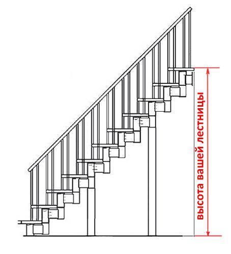 Укажите высоту лестницы: